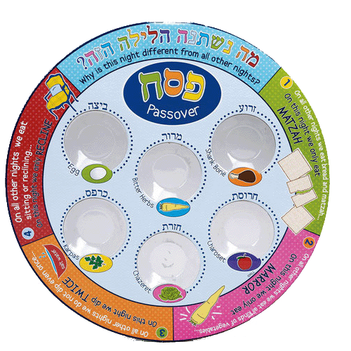 Plastic Multi-Color MaNishtana Seder Plate