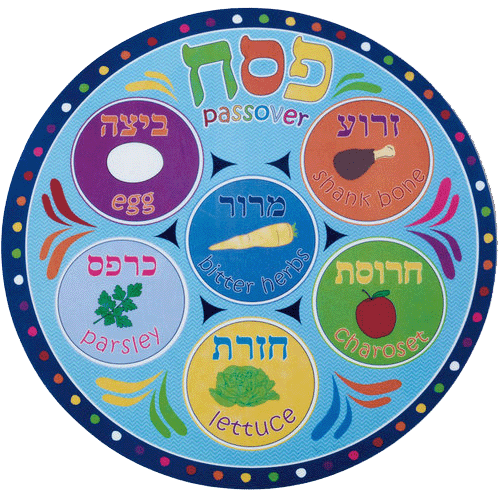 Seder Plate Placemat