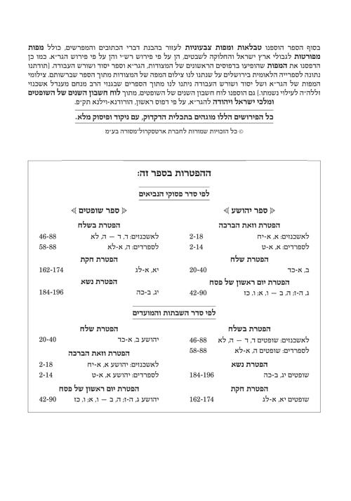 Hebrew MIkra'os Gedolos Tehillim